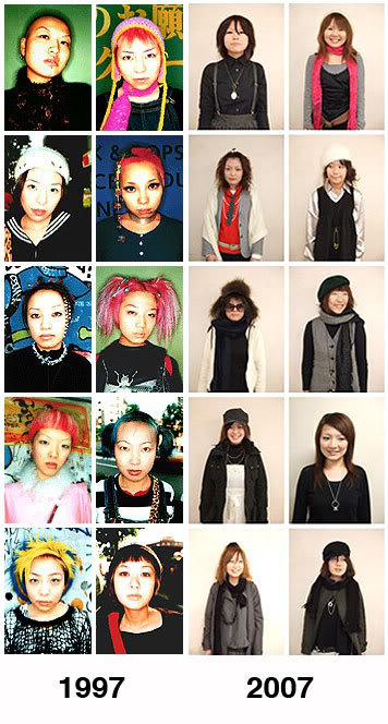 girls19972007